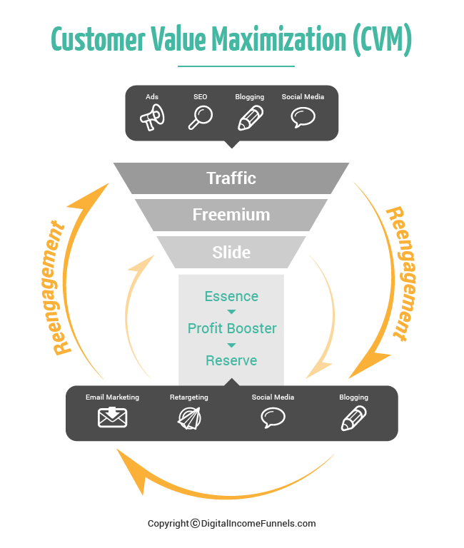 cvm-infographic