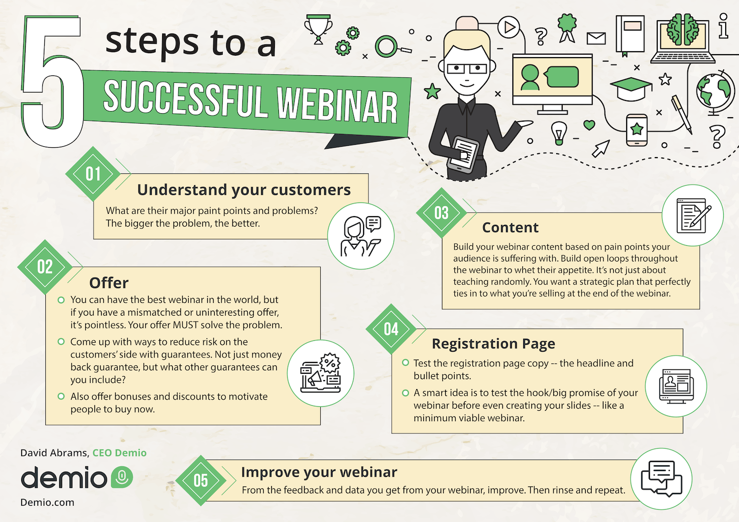 5 Steps To A Successful Webinar